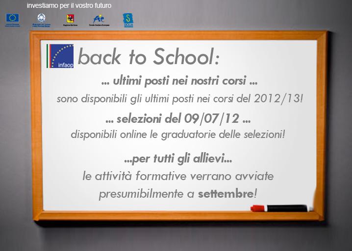 Graduatorie Selezioni del 2012 (Palermo)